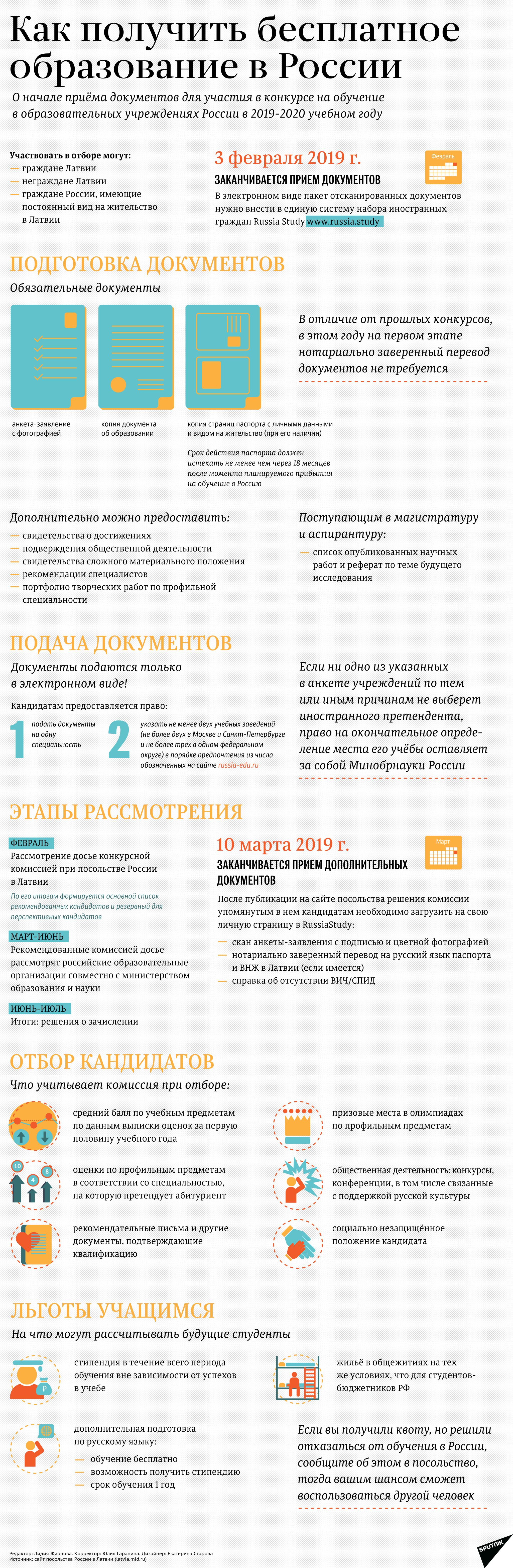 Как получить бесплатное образование в России - Sputnik Латвия