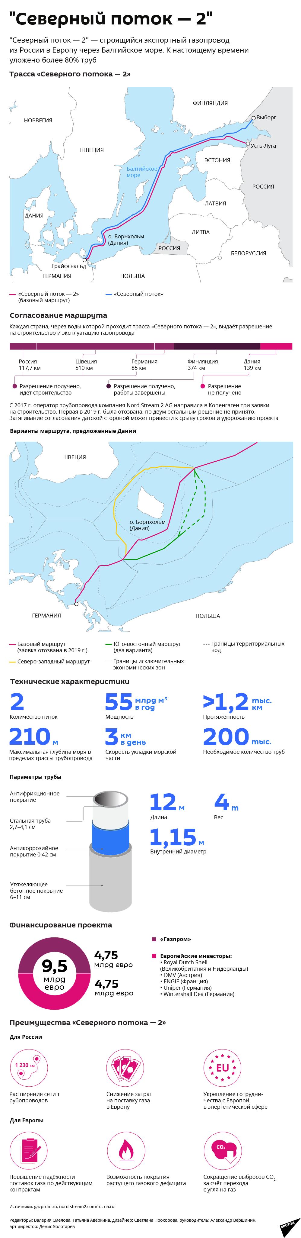 Северный поток — 2 - Sputnik Латвия