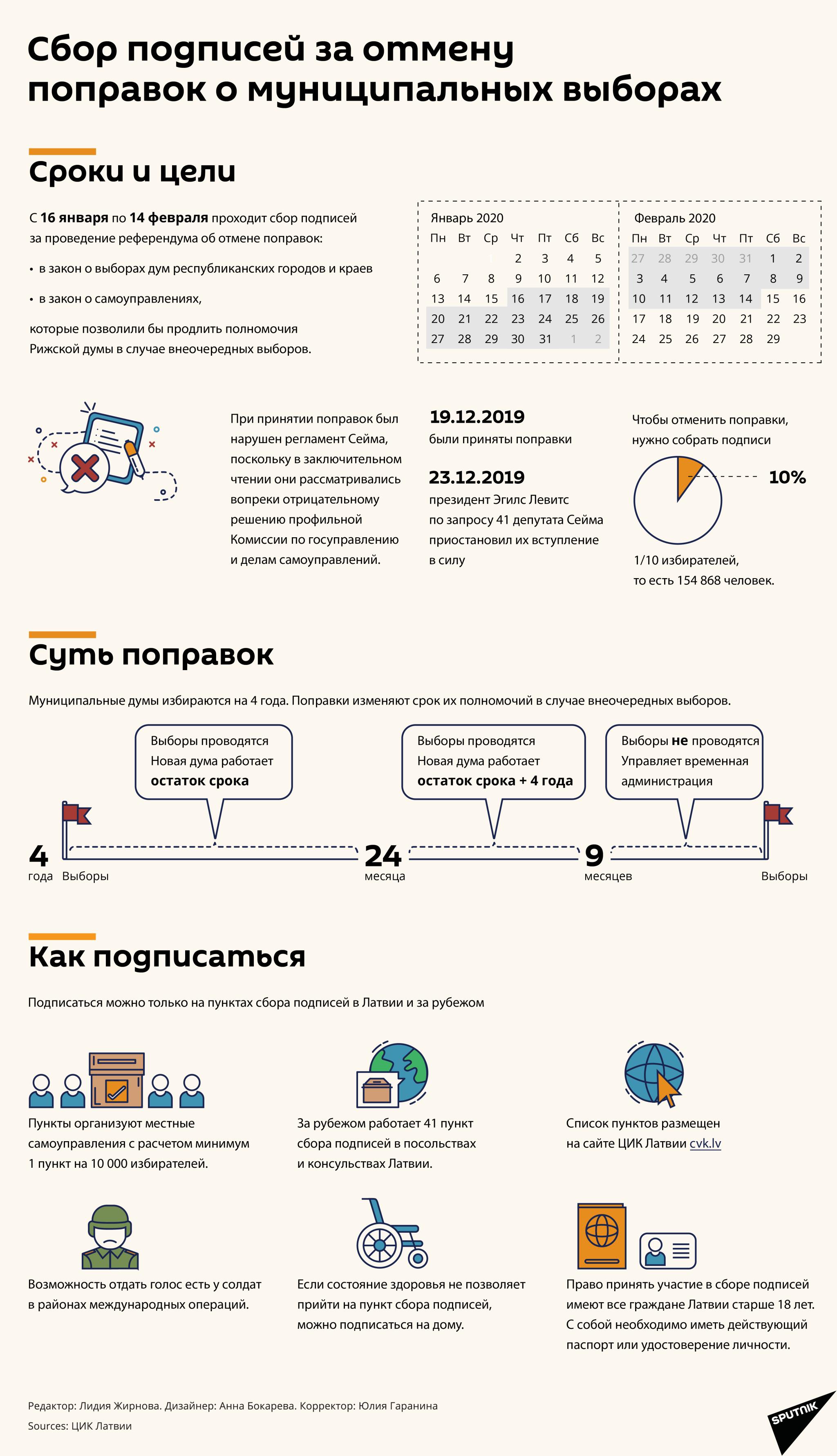 Сбор подписей за отмену поправок о муниципальных выборах - Sputnik Латвия
