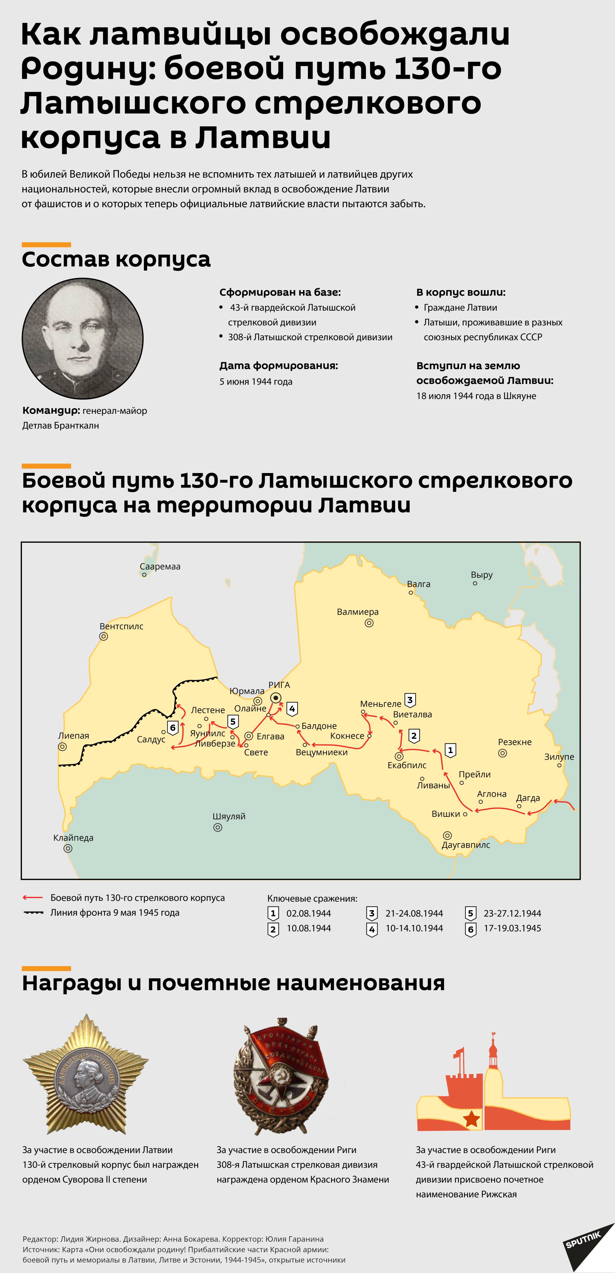 Как латвийцы освобождали Родину: боевой путь 130-го Латышского стрелкового корпуса в Латвии - Sputnik Латвия