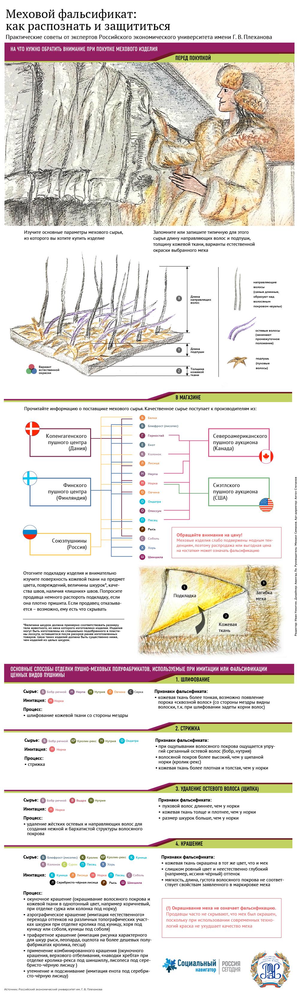 Меховой фальсификат: как защититься - Sputnik Латвия