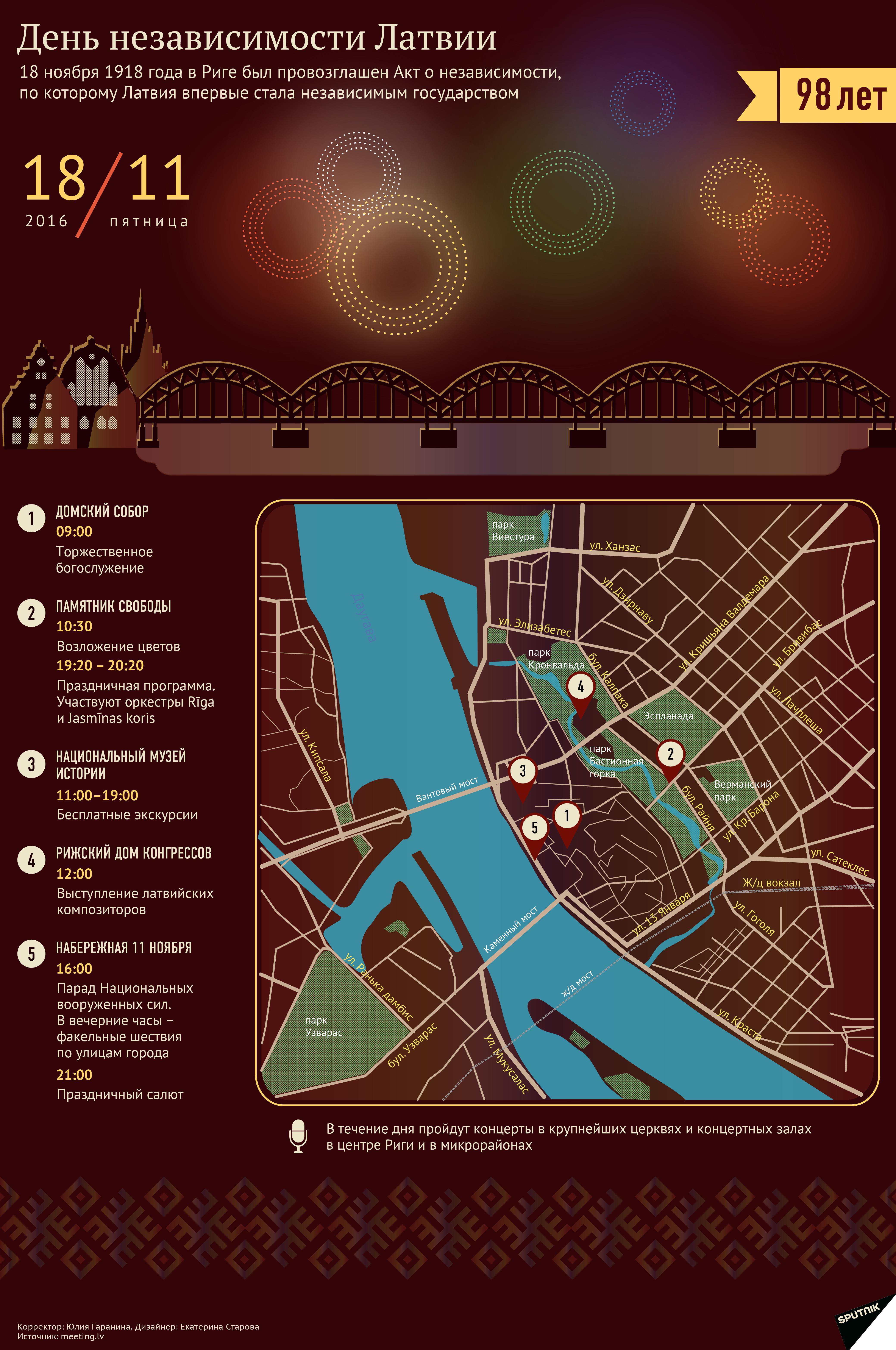 День независимости Латвии - Sputnik Латвия