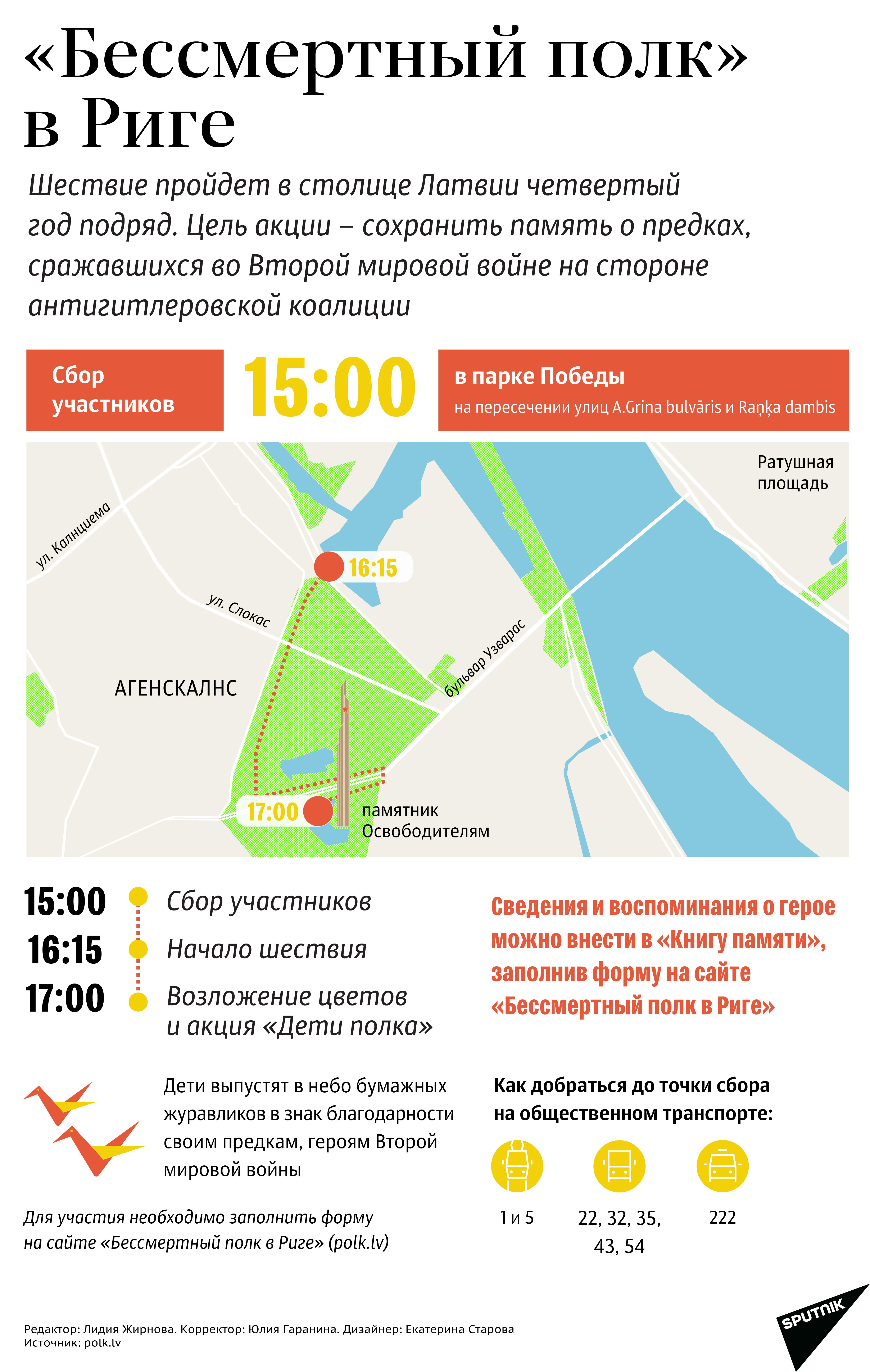 «Бессмертный полк» в Риге - Sputnik Латвия