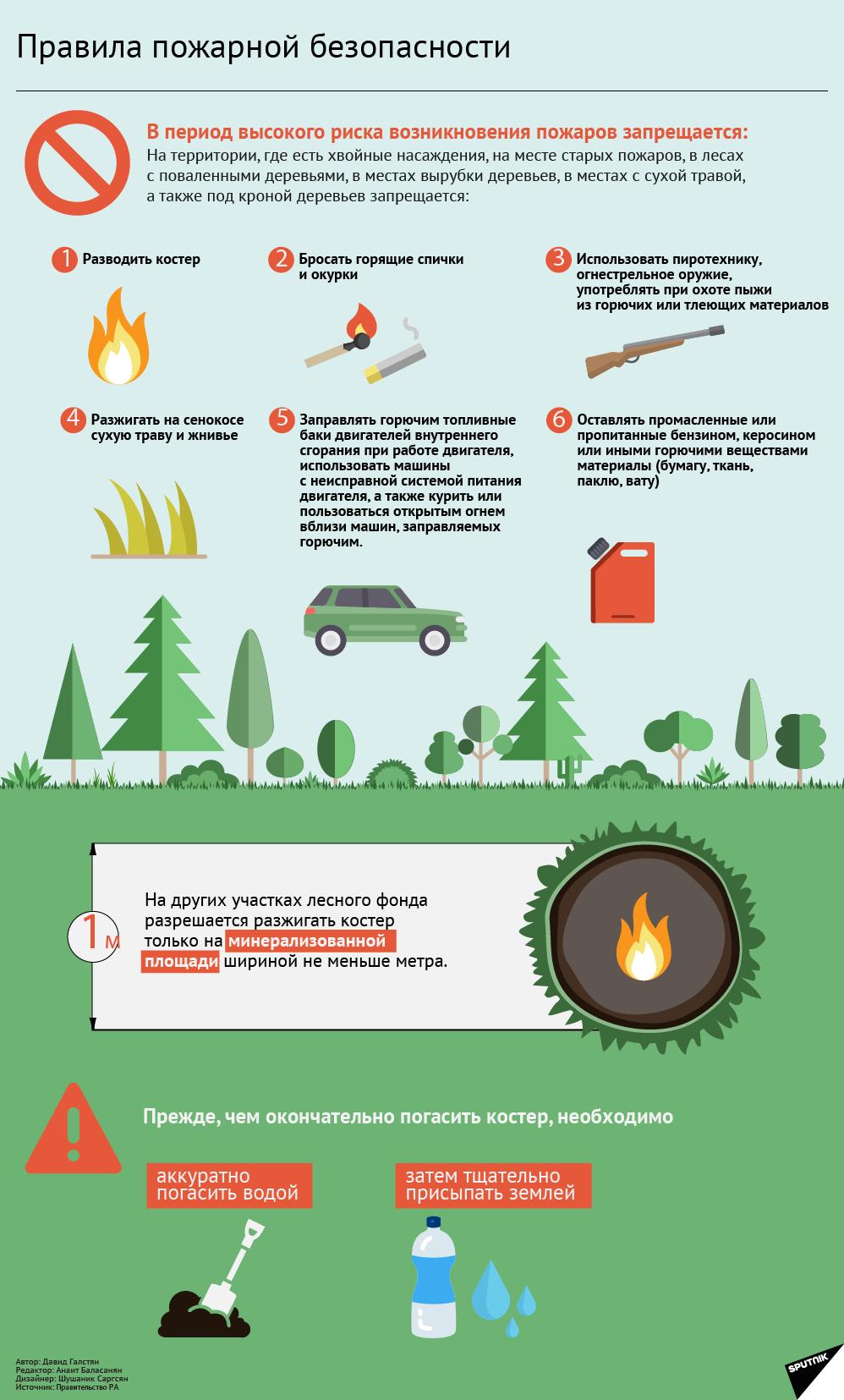 Правила пожарной безопасности - Sputnik Латвия