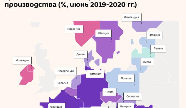 Пандемия и промышленность Европы: Латвия выстояла - Sputnik Латвия