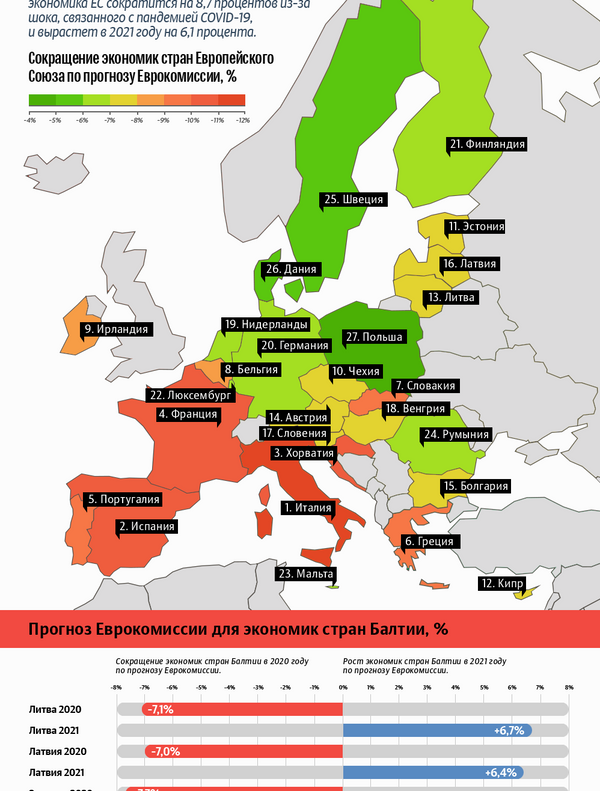Прогноз глубокой европейской рецессии на 2020 год - Sputnik Латвия