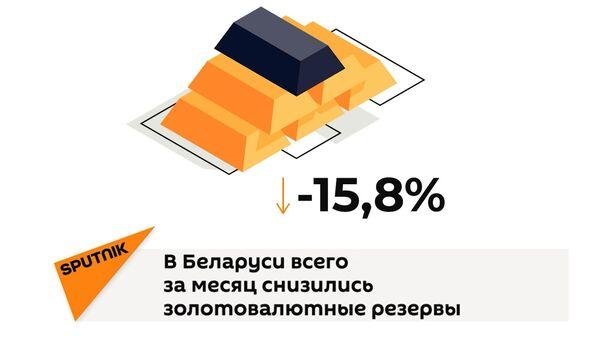 Последствия протестов для экономики Беларуси - Sputnik Латвия
