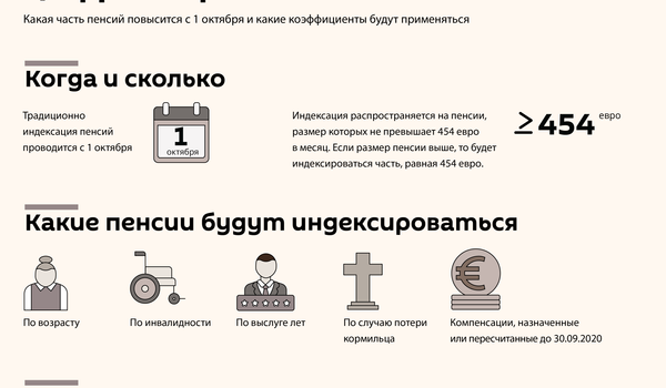 Индексация пенсий в Латвии: цифры и факты - Sputnik Латвия