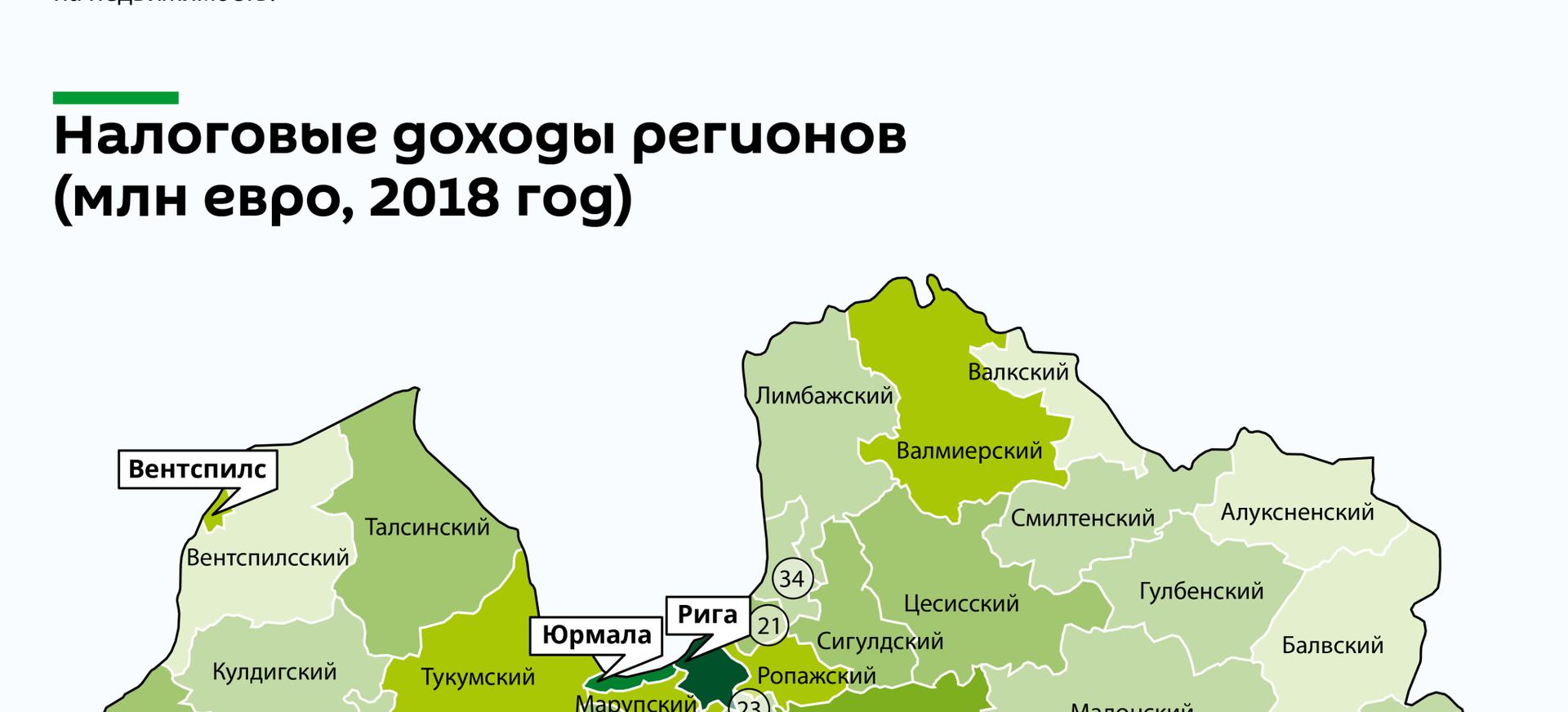 Налоговые доходы новых самоуправлений Латвии - Sputnik Латвия, 1920, 15.01.2021