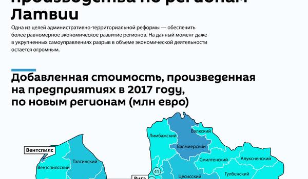 Добавленная стоимость производства по регионам Латвии - Sputnik Латвия