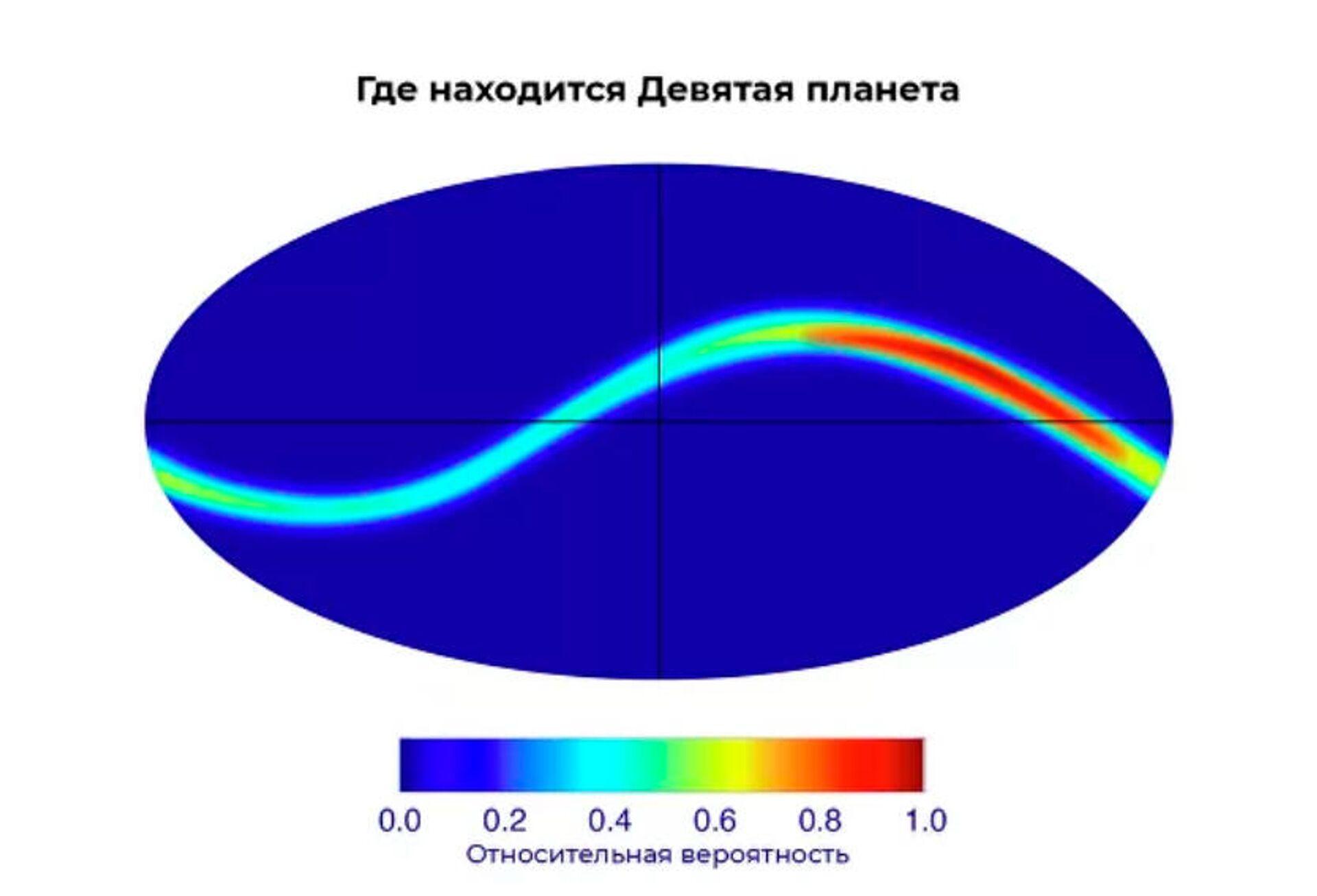 Карта небесной сферы и шкала вероятности нахождения Девятой планеты. Коричневый цвет — область наиболее вероятного нахождения - Sputnik Latvija, 1920, 19.09.2021