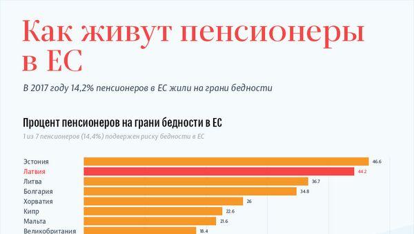 Как живут пенсионеры в ЕС - Sputnik Латвия