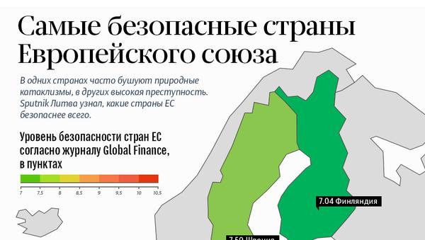 Самые безопасные страны Европейского союза - Sputnik Латвия