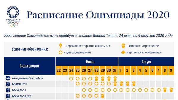 Расписание олимпиады 2020 - Sputnik Латвия