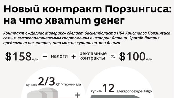 Новый контракт Порзингиса: на что хватит денег  - Sputnik Латвия
