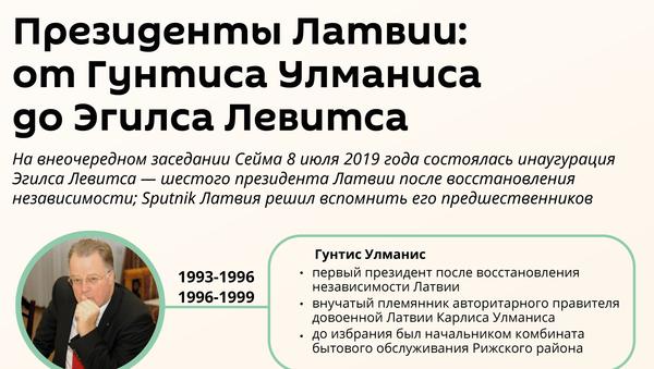 Президенты Латвии: от Гунтиса Улманиса до Эгилса Левитса  - Sputnik Латвия