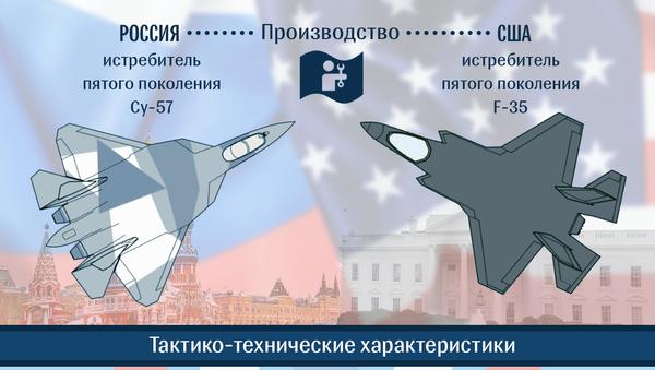 Истребители пятого поколения: Су-57 против F-35 - Sputnik Латвия