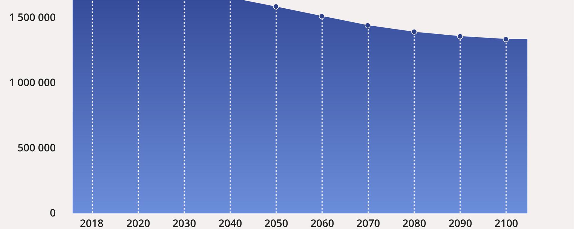 Депопуляция наступает: снижение числа учеников в Латвии - Sputnik Латвия, 1920, 04.09.2019