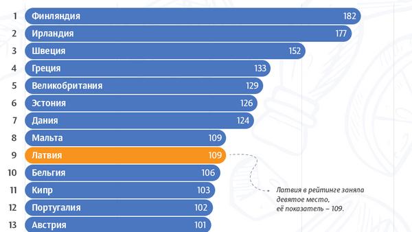 Цены на алкоголь в Евросоюзе - Sputnik Латвия