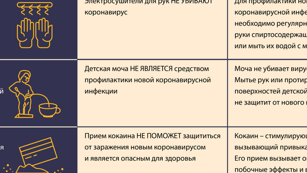 Факты и мифы о коронавирусе - Sputnik Латвия