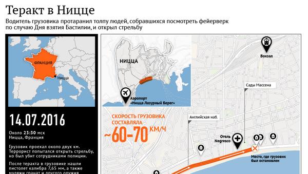 Теракт в Ницце: хроника событий и маршрут преступника - Sputnik Латвия