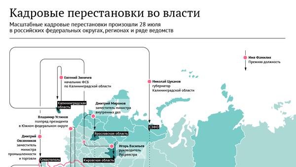 Масштабные кадровые изменения в российской власти - Sputnik Латвия