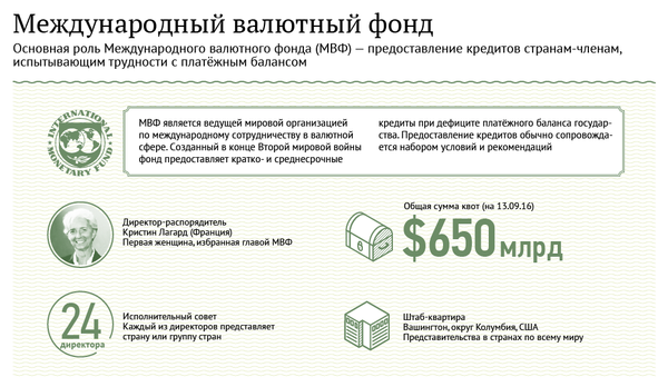 Структура, цели и источники ресурсов МВФ - Sputnik Латвия