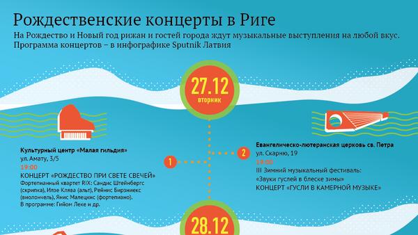 Рождественские концерты в Риге - Sputnik Латвия