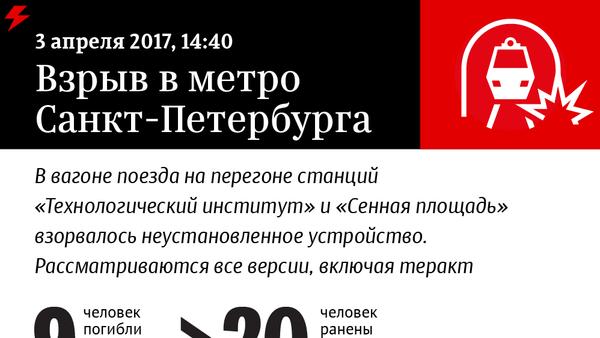 Взрыв в метро Санкт-Петербурга - Sputnik Латвия