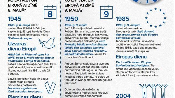 Latvijas ĀM aicina atšķirt Uzvaras dienu un Eiropas dienu - Sputnik Latvija