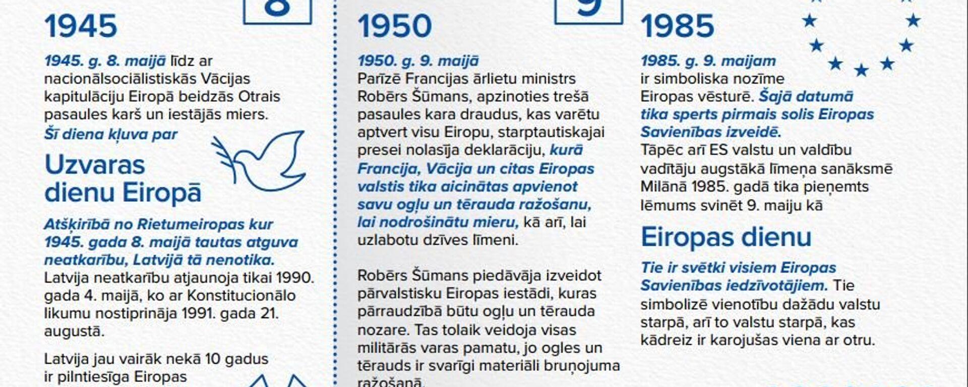 Инфографика, что в Латвии и в мире отмечали 8 и 9 мая - Sputnik Латвия, 1920, 08.05.2017