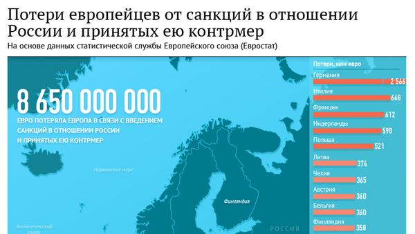 Потери европейцев - Sputnik Латвия