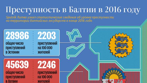 Преступность в Балтии в 2016 - Sputnik Латвия