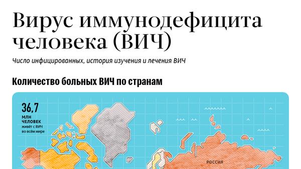 Вирус иммунодефицита человека - Sputnik Латвия