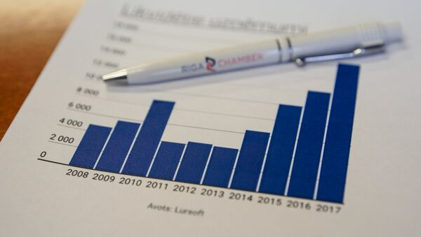Статистические данные по закрывшимся латвийским предприятиям - Sputnik Латвия