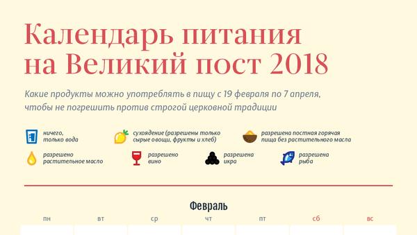 Календарь питания на Великий пост 2018 - Sputnik Латвия