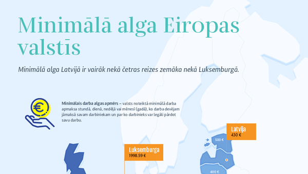 Minimālā alga Eiropas valstīs - Sputnik Latvija