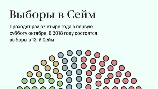 Выборы в Сейм - Sputnik Латвия