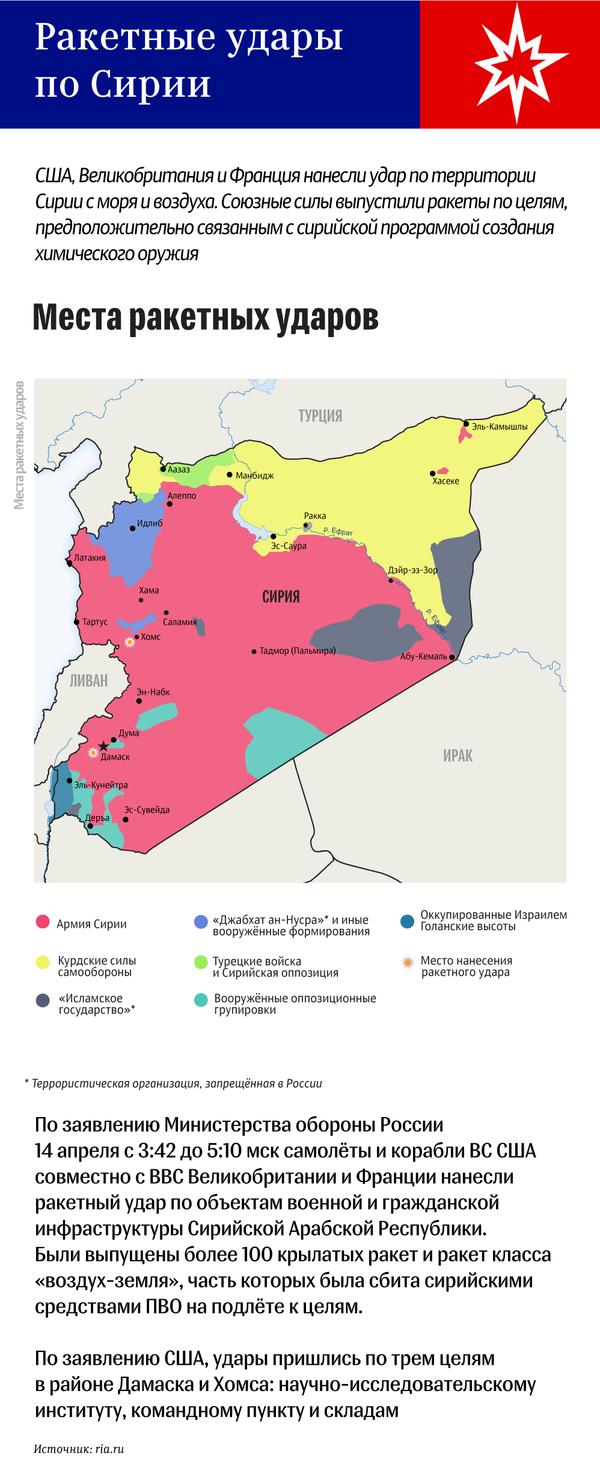 Ракетные удары по Сирии - Sputnik Латвия