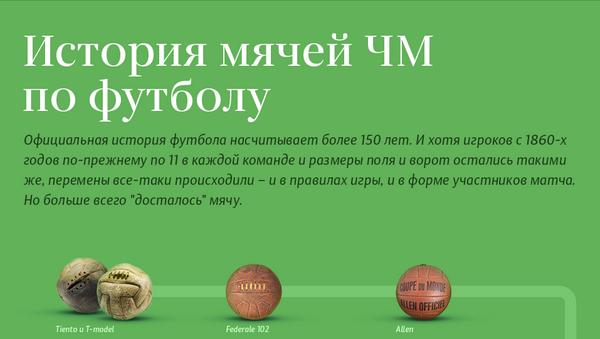 Эволюция мячей ЧМ по футболу – инфографика на sputnik.by - Sputnik Латвия