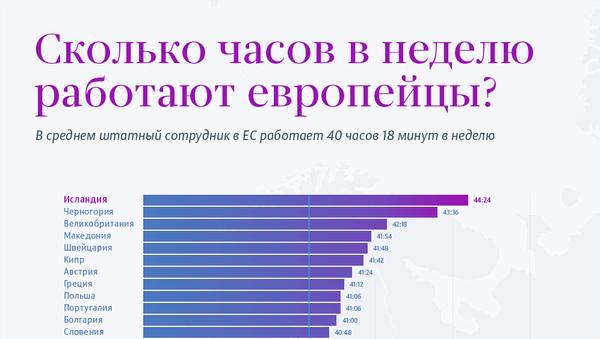 Сколько часов в неделю работают европейцы? - Sputnik Латвия