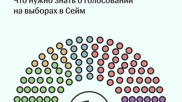Памятка избирателя - Sputnik Латвия