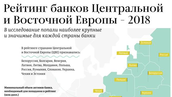 Рейтинг банков Центральной и Восточной Европы – 2018 - Sputnik Латвия