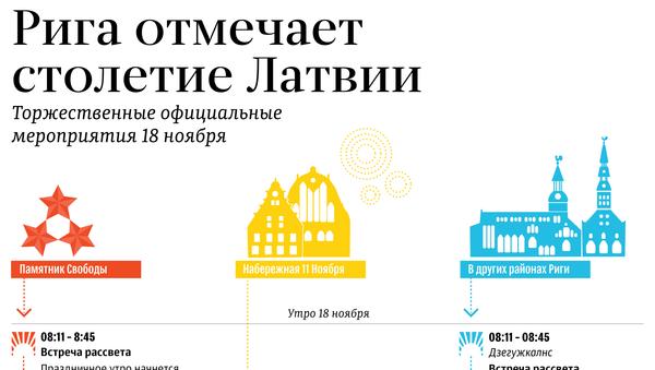 Рига отмечает столетие Латвии - Sputnik Латвия